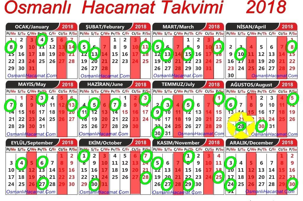 Osmanlı Hacamat Takvimi 2018